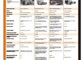 Tahače: Dominance automatů