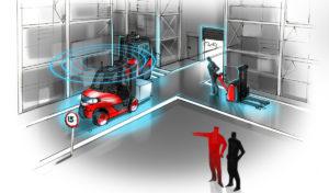 Inteligentní zóna: Aplikace od Linde MH zvyšuje bezpečnost