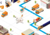 Chcete mít dokonalý přehled v logistických procesech? Objevte M2C Log