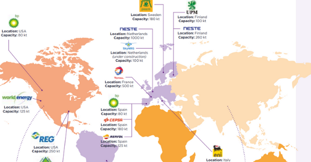 Výsledky studie: BioLPG by mohlo do roku 2050 nahradit fosilní LPG
